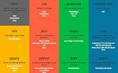 Bento: Recursos de aprendizaje para diseño y desarrollo web